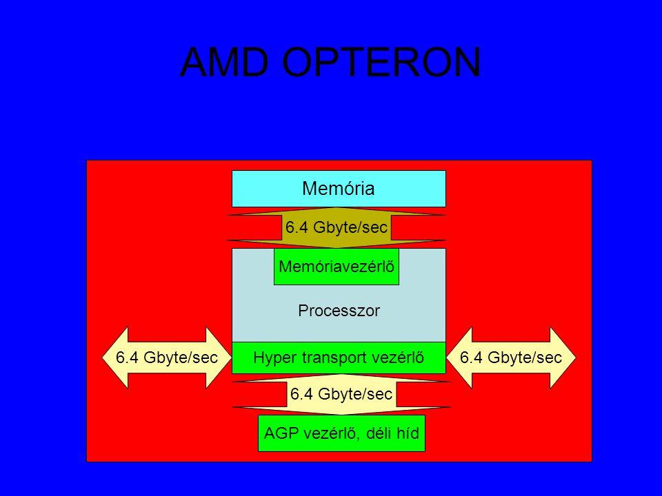 AMD OPTERON Processzor Memóriavezérlő 6.4 Gbyte/sec Memória Hyper transport vezérlő 6.4 Gbyte/sec AGP vezérlő, déli híd