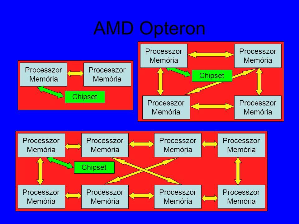 AMD Opteron Processzor Memória Chipset Processzor Memória Processzor Memória Processzor Memória Processzor Memória Processzor Memória Processzor Memória Processzor Memória Processzor Memória Processzor Memória Processzor Memória Processzor Memória Processzor Memória Processzor Memória