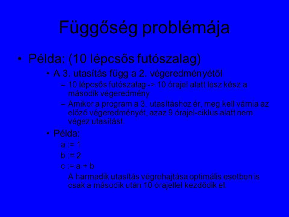 Függőség problémája Példa: (10 lépcsős futószalag) A 3.
