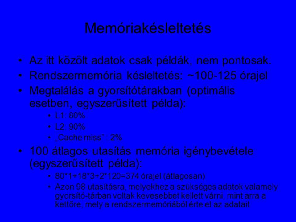 CHIPSETCHIPSET Klasszikus felépítés Északi híd Déli híd Processzor FSB Memória Videó- kártya AGP Mem csatorna USB ATA PCI Merevlemez Bővítőkártyák ISA Bővítőkártyák …