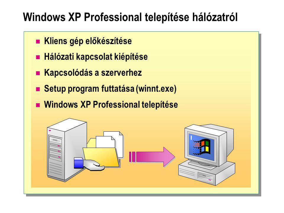 Windows XP Professional telepítése hálózatról Kliens gép előkészítése Hálózati kapcsolat kiépítése Kapcsolódás a szerverhez Setup program futtatása (w