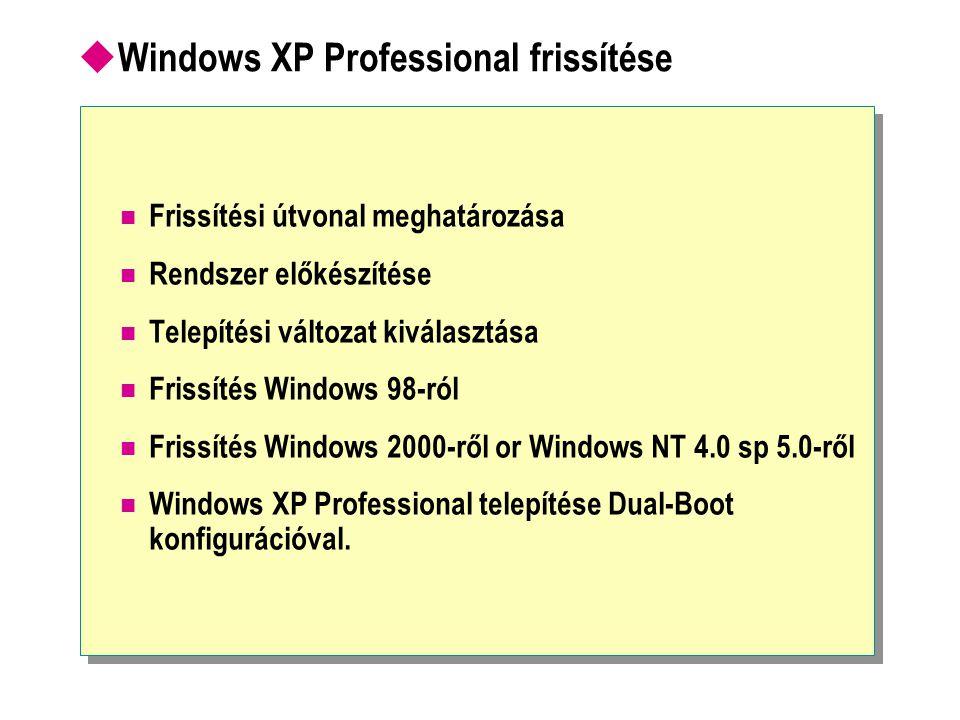  Windows XP Professional frissítése Frissítési útvonal meghatározása Rendszer előkészítése Telepítési változat kiválasztása Frissítés Windows 98-ról