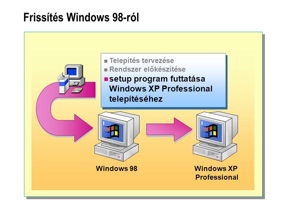 Frissítés Windows 98-ról Windows 98 Telepítés tervezése Rendszer előkészítése setup program futtatása Windows XP Professional telepítéséhez Telepítés