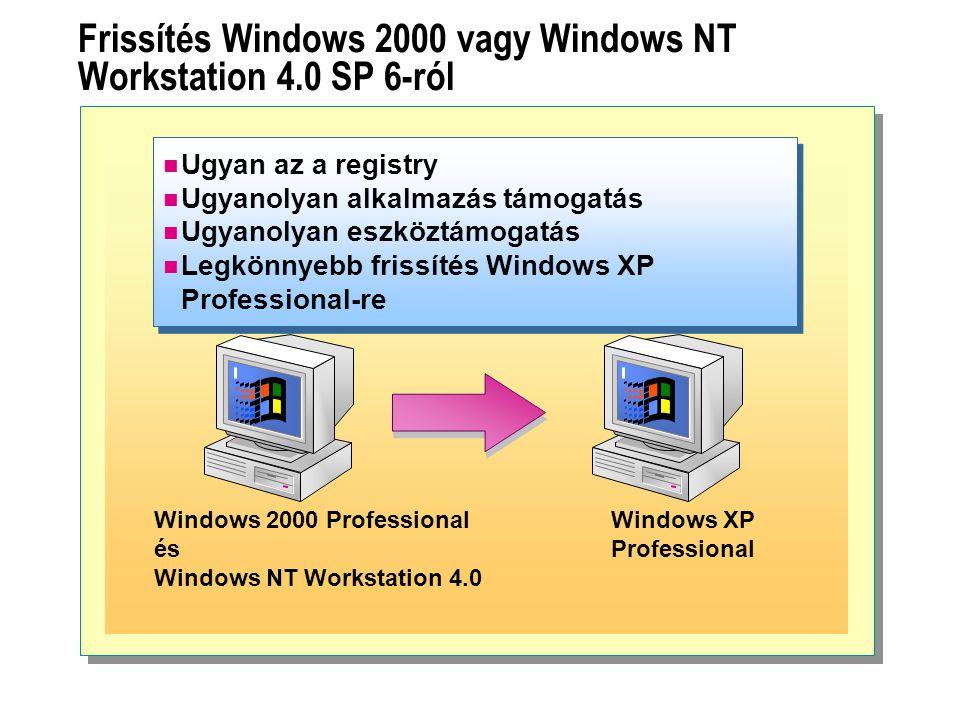 Frissítés Windows 2000 vagy Windows NT Workstation 4.0 SP 6-ról Ugyan az a registry Ugyanolyan alkalmazás támogatás Ugyanolyan eszköztámogatás Legkönn