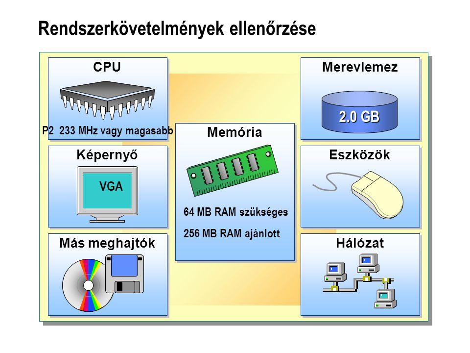 Rendszerkövetelmények ellenőrzése Képernyő CPU P2 233 MHz vagy magasabb Más meghajtók Memória 64 MB RAM szükséges 256 MB RAM ajánlott Merevlemez Eszkö