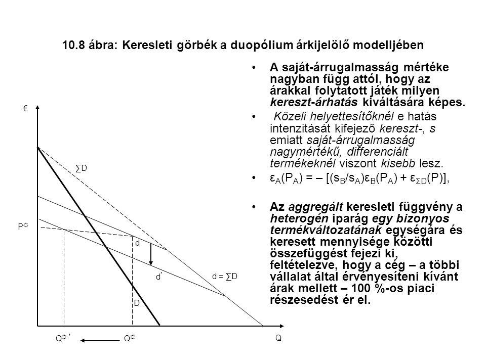 10.8 ábra: Keresleti görbék a duopólium árkijelölő modelljében A saját-árrugalmasság mértéke nagyban függ attól, hogy az árakkal folytatott játék milyen kereszt-árhatás kiváltására képes.