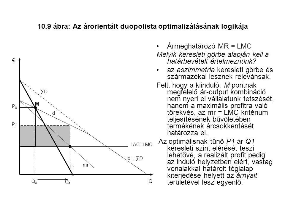 10.9 ábra: Az árorientált duopolista optimalizálásának logikája Ármeghatározó MR = LMC Melyik keresleti görbe alapján kell a határbevételt értelmeznünk.