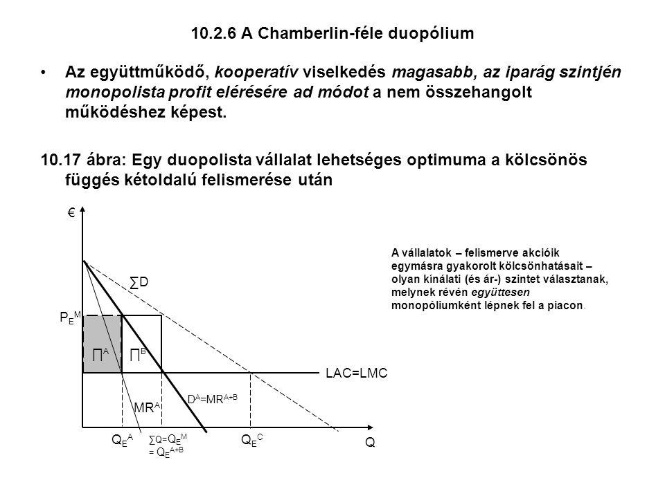 10.2.6 A Chamberlin-féle duopólium Az együttműködő, kooperatív viselkedés magasabb, az iparág szintjén monopolista profit elérésére ad módot a nem összehangolt működéshez képest.