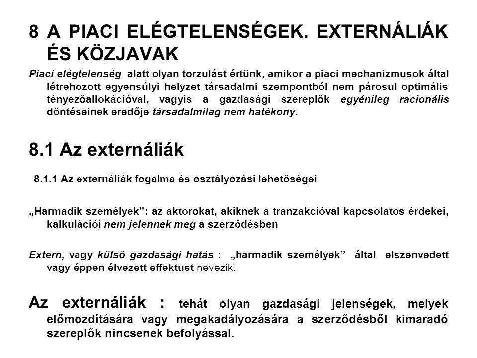8 A PIACI ELÉGTELENSÉGEK.