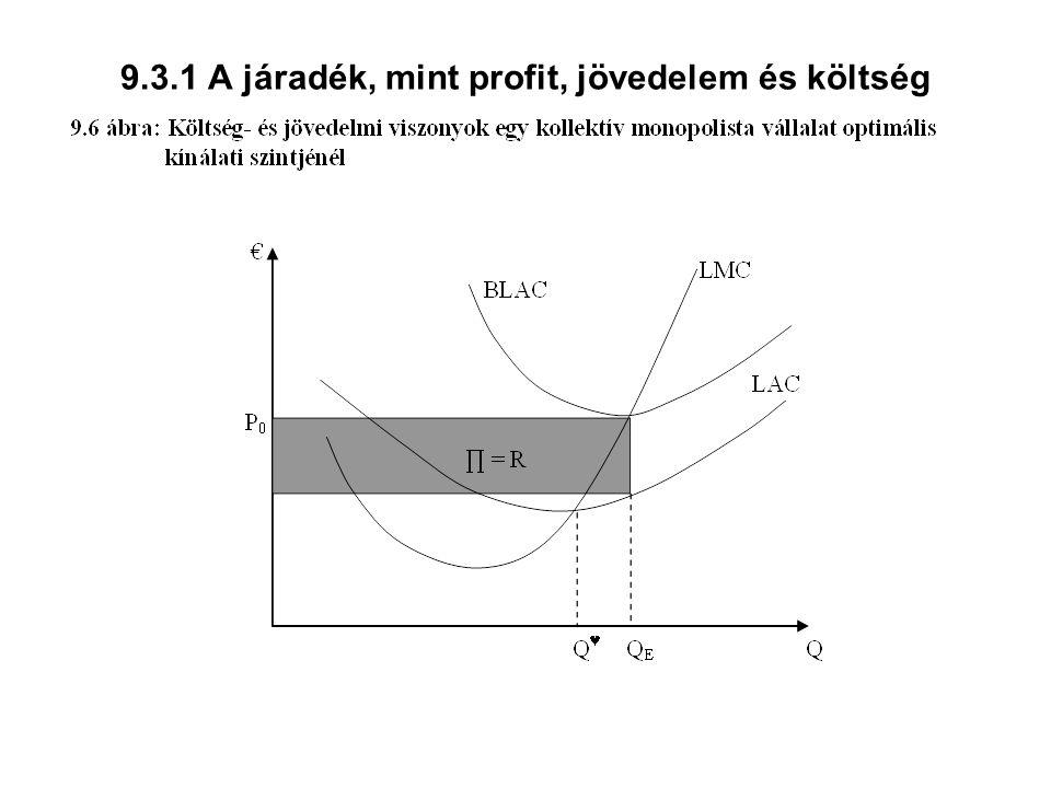 9.3.1 A járadék, mint profit, jövedelem és költség