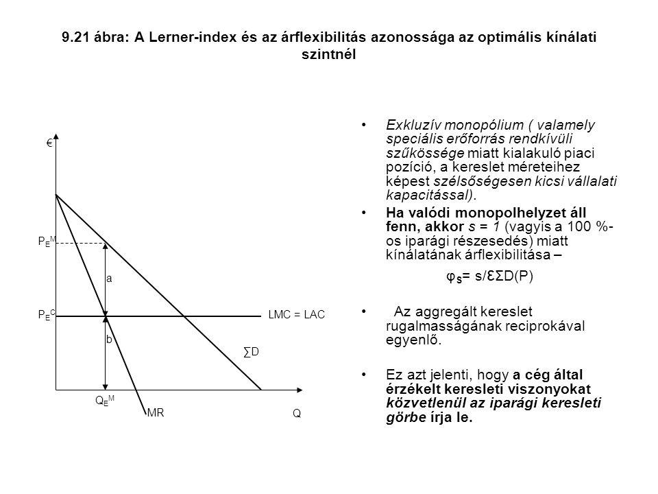 9.21 ábra: A Lerner-index és az árflexibilitás azonossága az optimális kínálati szintnél Exkluzív monopólium ( valamely speciális erőforrás rendkívüli szűkössége miatt kialakuló piaci pozíció, a kereslet méreteihez képest szélsőségesen kicsi vállalati kapacitással).