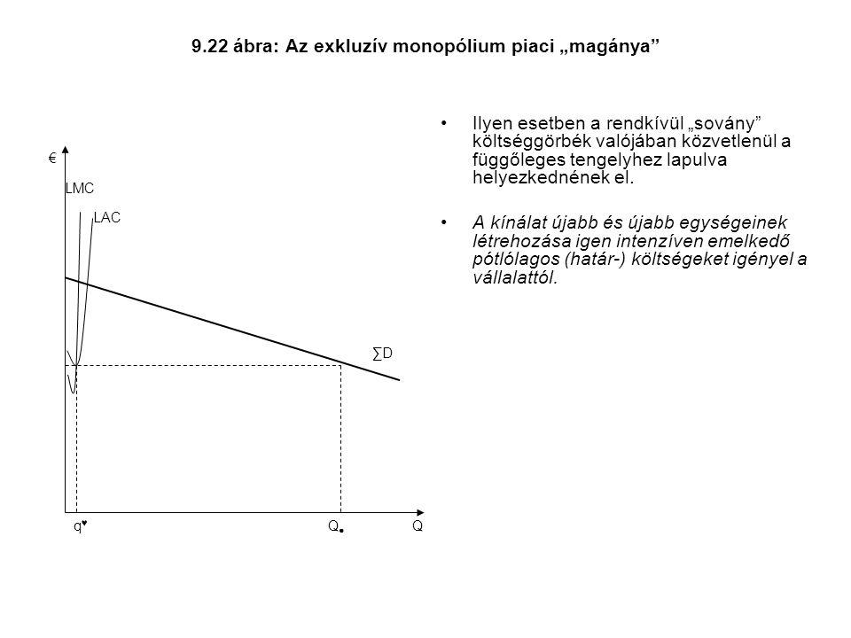 """9.22 ábra: Az exkluzív monopólium piaci """"magánya Ilyen esetben a rendkívül """"sovány költséggörbék valójában közvetlenül a függőleges tengelyhez lapulva helyezkednének el."""