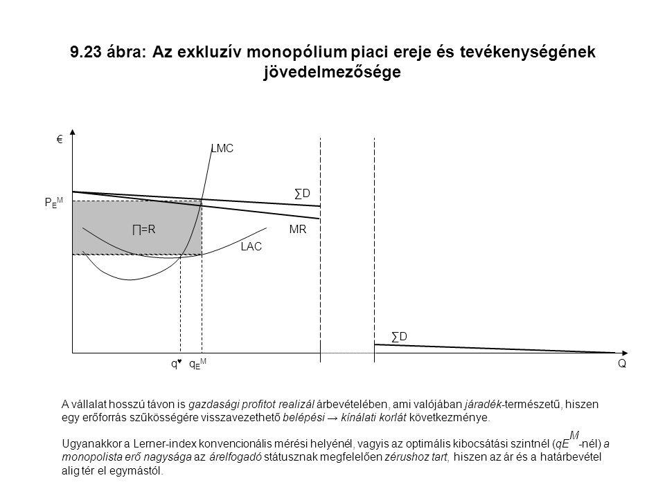 9.23 ábra: Az exkluzív monopólium piaci ereje és tevékenységének jövedelmezősége q ♥ € ∑D q E M MR ∑D Q ∏=R P E M LMC LAC A vállalat hosszú távon is gazdasági profitot realizál árbevételében, ami valójában járadék-természetű, hiszen egy erőforrás szűkösségére visszavezethető belépési → kínálati korlát következménye.