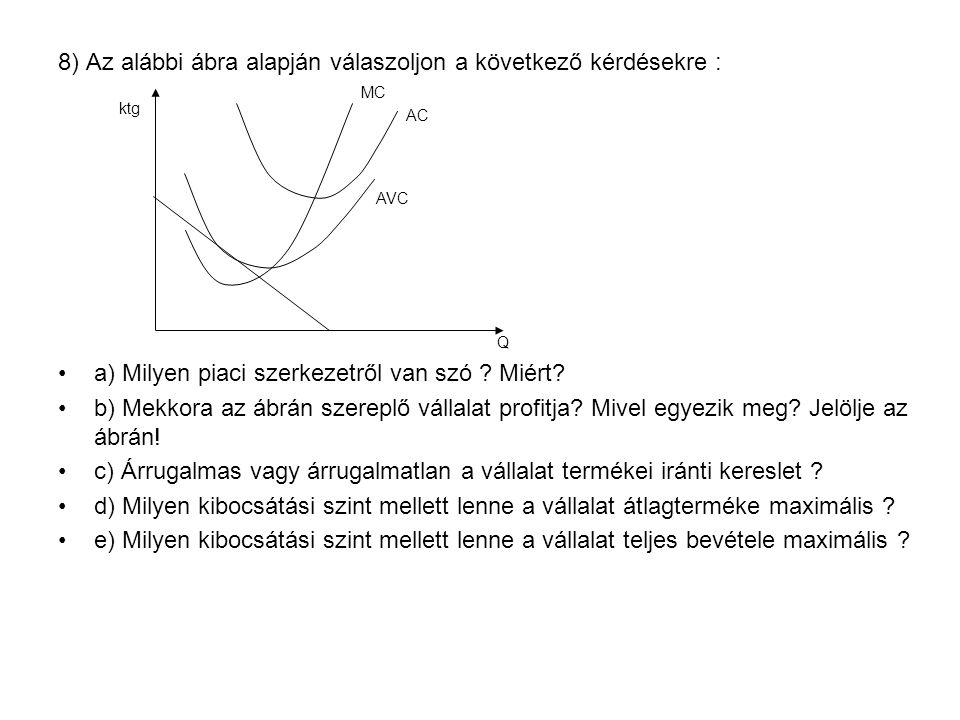 8) Az alábbi ábra alapján válaszoljon a következő kérdésekre : a) Milyen piaci szerkezetről van szó .