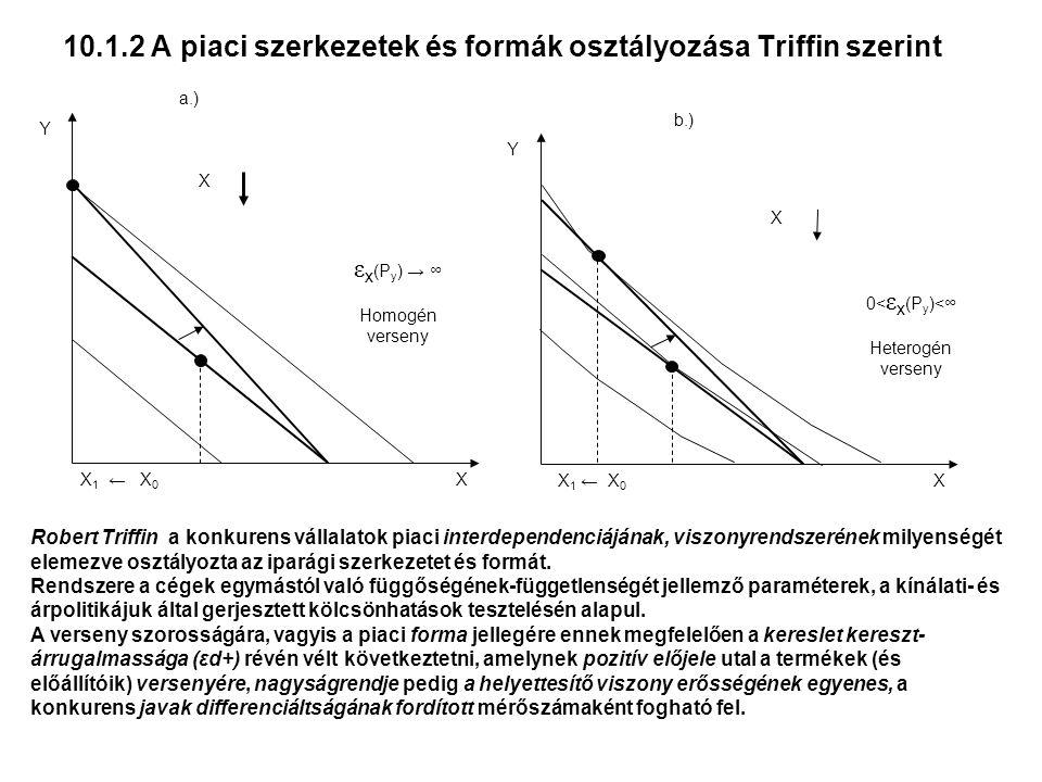 10.1.2 A piaci szerkezetek és formák osztályozása Triffin szerint Y X X 1 ← X 0 X ε x (P y ) → ∞ Homogén verseny a.) Y X X 1 ← X 0 X 0< ε x (P y )<∞ Heterogén verseny b.) Robert Triffin a konkurens vállalatok piaci interdependenciájának, viszonyrendszerének milyenségét elemezve osztályozta az iparági szerkezetet és formát.