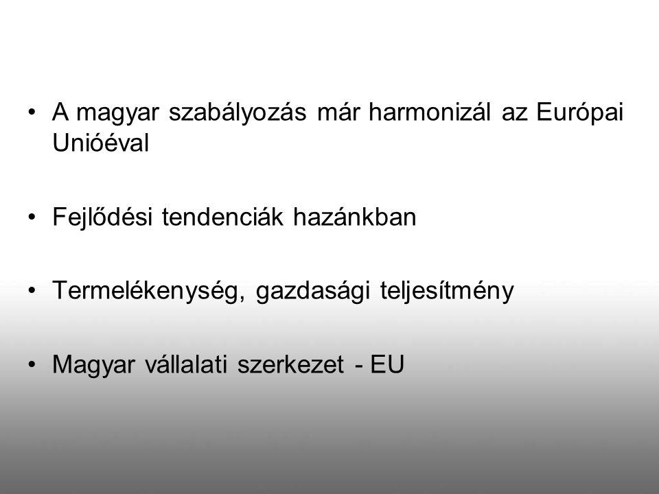 A magyar szabályozás már harmonizál az Európai Unióéval Fejlődési tendenciák hazánkban Termelékenység, gazdasági teljesítmény Magyar vállalati szerkez