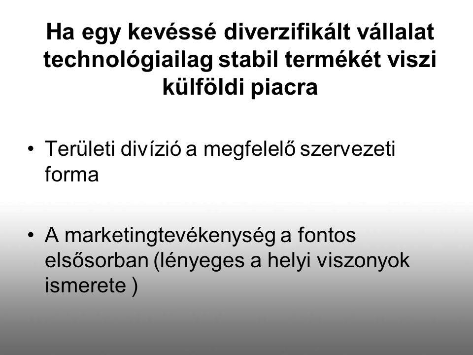 Területi divízió a megfelelő szervezeti forma A marketingtevékenység a fontos elsősorban (lényeges a helyi viszonyok ismerete ) Ha egy kevéssé diverzi