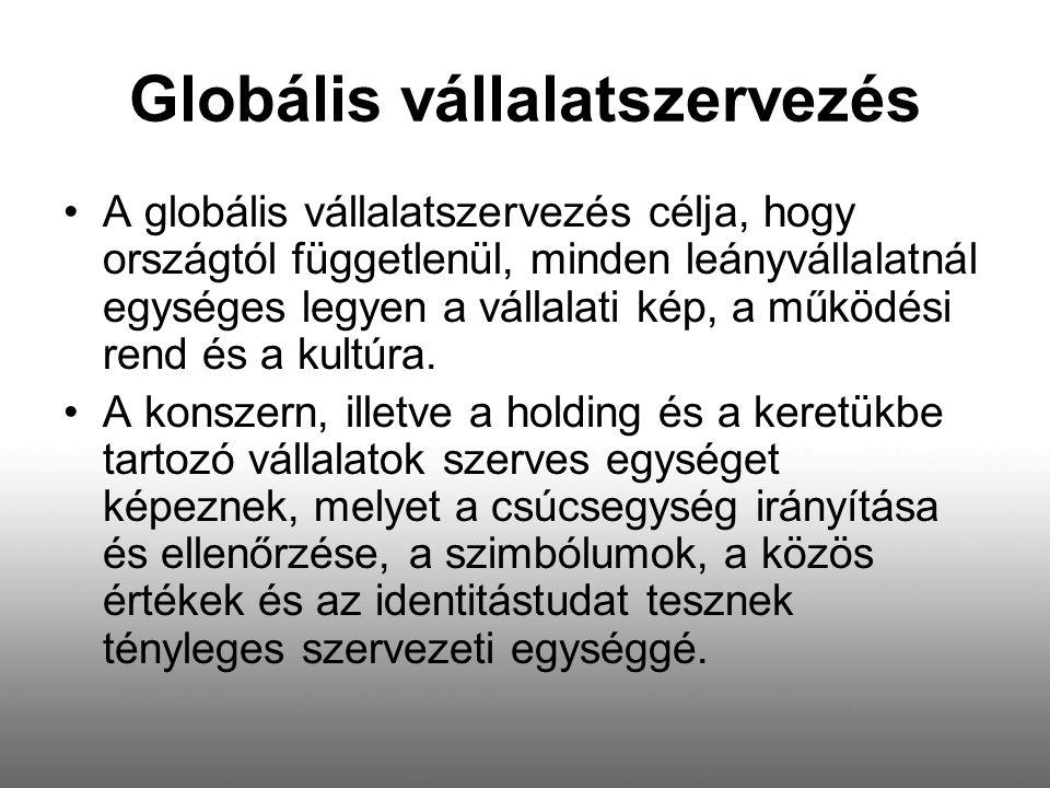 Globális vállalatszervezés A globális vállalatszervezés célja, hogy országtól függetlenül, minden leányvállalatnál egységes legyen a vállalati kép, a