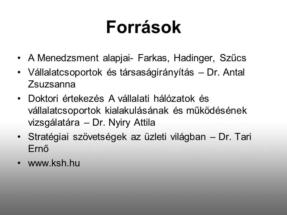 Források A Menedzsment alapjai- Farkas, Hadinger, Szűcs Vállalatcsoportok és társaságirányítás – Dr. Antal Zsuzsanna Doktori értekezés A vállalati hál
