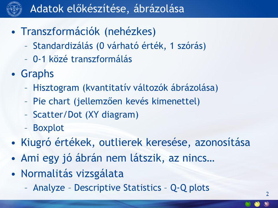 Adatok előkészítése, ábrázolása Transzformációk (nehézkes) –Standardizálás (0 várható érték, 1 szórás) –0-1 közé transzformálás Graphs –Hisztogram (kv