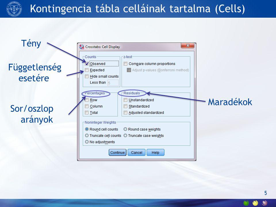 Kontingencia tábla celláinak tartalma (Cells) 5 Tény Függetlenség esetére Sor/oszlop arányok Maradékok