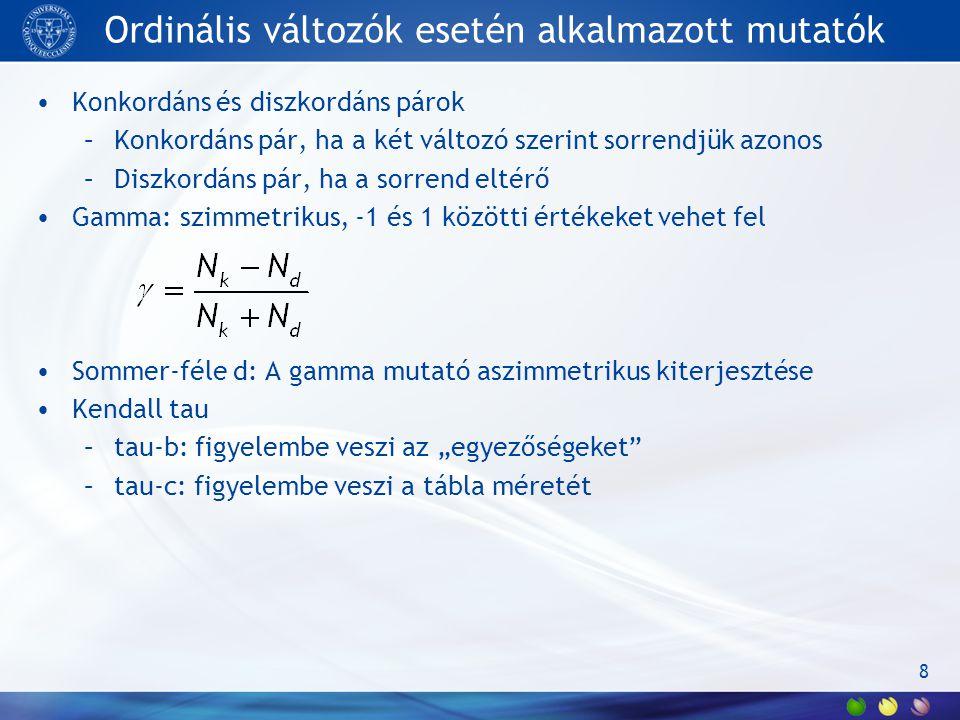 Ordinális változók esetén alkalmazott mutatók Konkordáns és diszkordáns párok –Konkordáns pár, ha a két változó szerint sorrendjük azonos –Diszkordáns