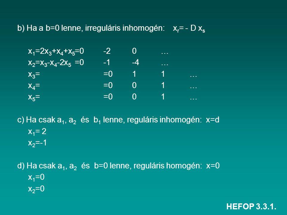 HEFOP 3.3.1. b) Ha a b=0 lenne, irreguláris inhomogén: x r = - D x s x 1 =2x 3 +x 4 +x 5 =0-20… x 2 =x 3 -x 4 -2x 5 =0-1-4… x 3 ==011… x 4 ==001… x 5