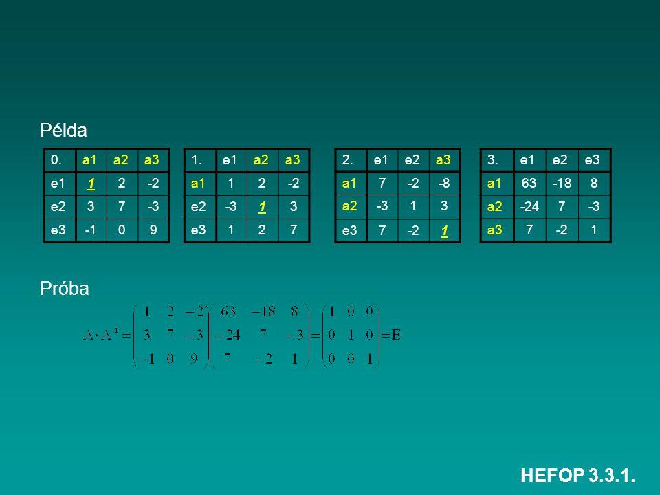 HEFOP 3.3.1. Példa Próba 2.e1e2a3 a17-2-8 a2-313 e37-21 0.a1a2a3 e112-2 e237-3 e309 1.e1a2a3 a112-2 e2-313 e3127 3.e1e2e3 a163-188 a2-247-3 a37-21