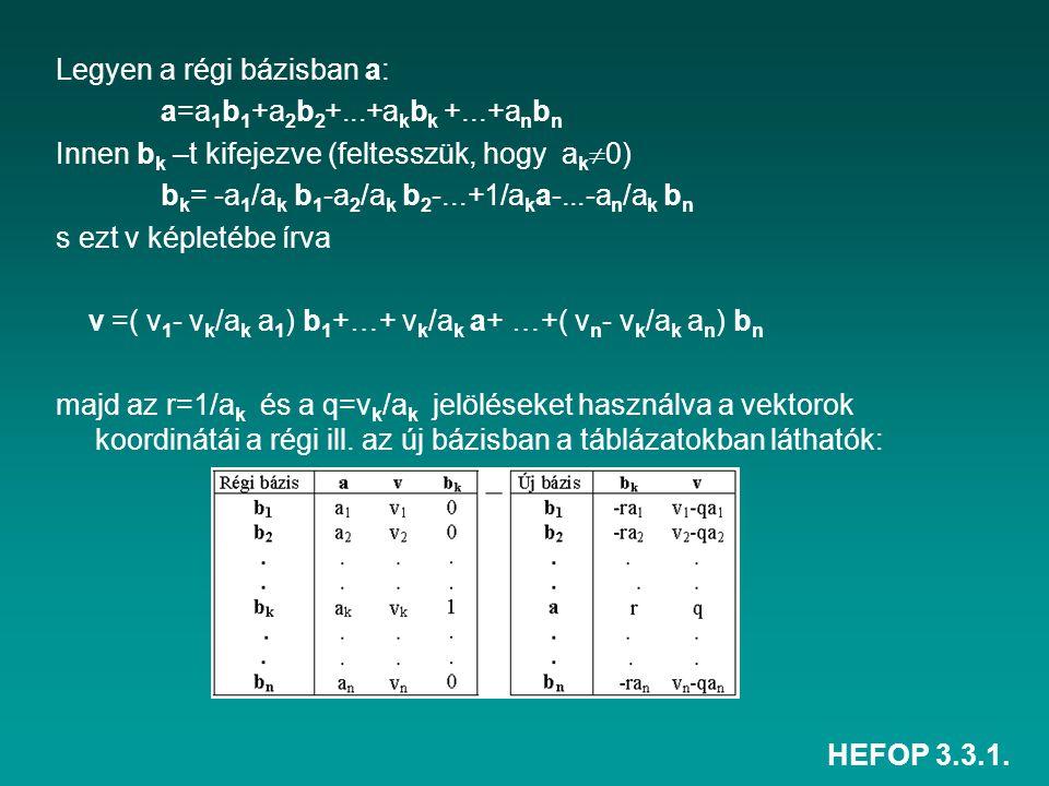HEFOP 3.3.1. Legyen a régi bázisban a: a=a 1 b 1 +a 2 b 2 +...+a k b k +...+a n b n Innen b k –t kifejezve (feltesszük, hogy a k  0) b k = -a 1 /a k