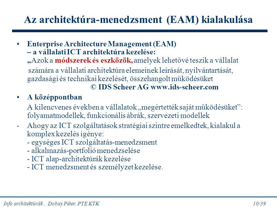 Info architektúrák. Dobay Péter, PTE KTK 10/39 Az architektúra-menedzsment (EAM) kialakulása Enterprise Architecture Management (EAM) – a vállalati IC