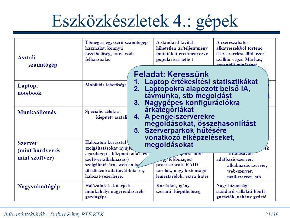 Info architektúrák. Dobay Péter, PTE KTK 21/39 Eszközkészletek 4.: gépek Asztali számítógép Tömeges, egyszerű számítógép- használat, könnyű kezelhetős