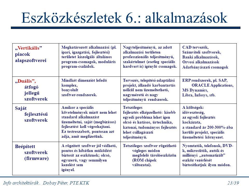 """Info architektúrák. Dobay Péter, PTE KTK 23/39 Eszközkészletek 6.: alkalmazások """"Vertikális"""" piacok alapszoftverei Meghatározott alkalmazási (pl. ipar"""