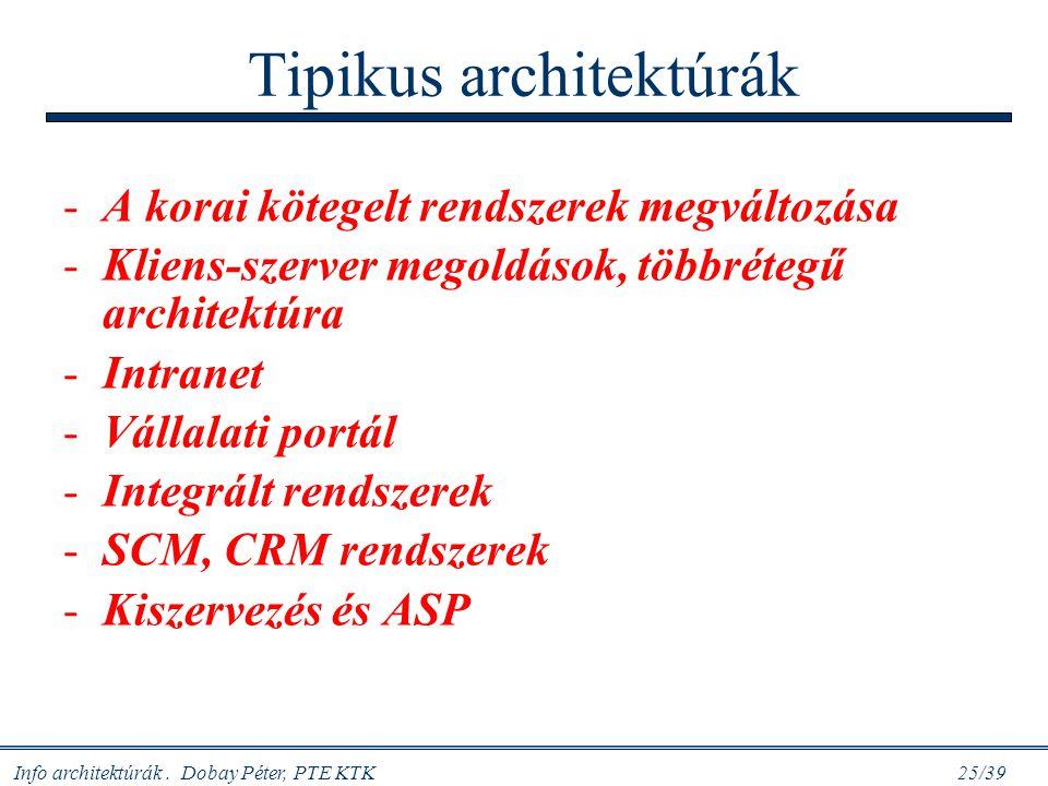 Info architektúrák. Dobay Péter, PTE KTK 25/39 Tipikus architektúrák -A korai kötegelt rendszerek megváltozása -Kliens-szerver megoldások, többrétegű