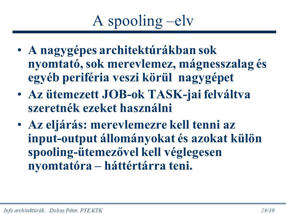 Info architektúrák. Dobay Péter, PTE KTK 29/39 A spooling –elv A nagygépes architektúrákban sok nyomtató, sok merevlemez, mágnesszalag és egyéb perifé