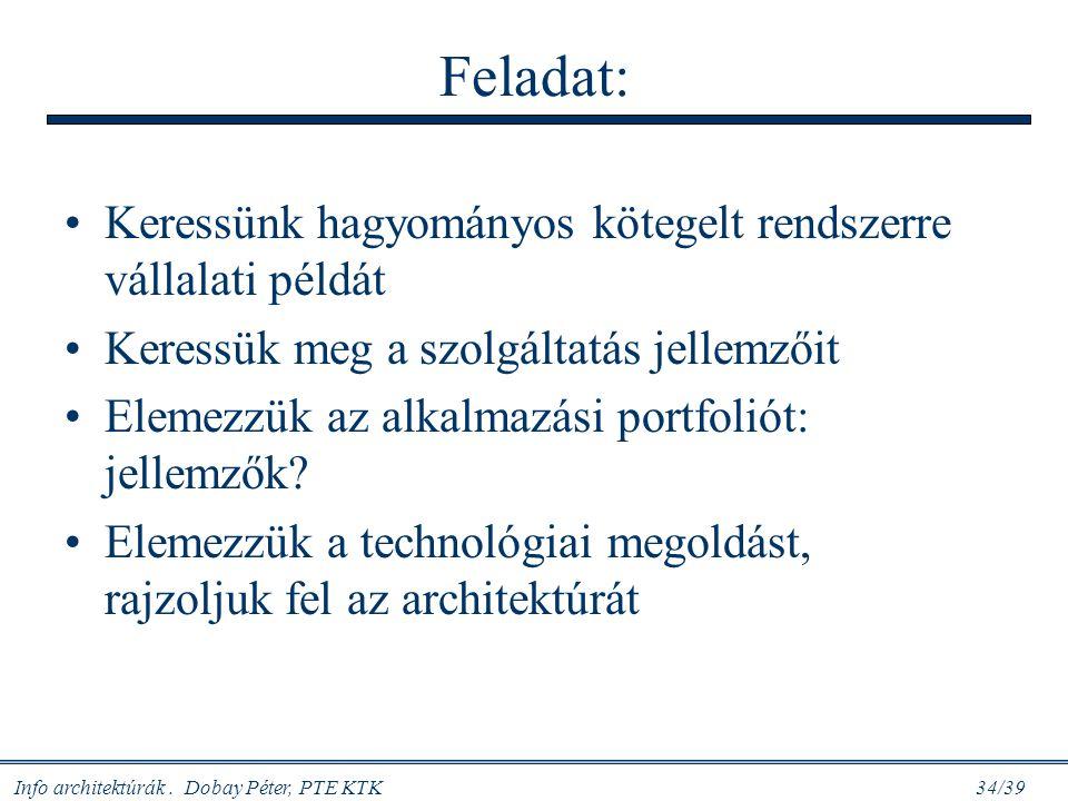 Info architektúrák. Dobay Péter, PTE KTK 34/39 Feladat: Keressünk hagyományos kötegelt rendszerre vállalati példát Keressük meg a szolgáltatás jellemz