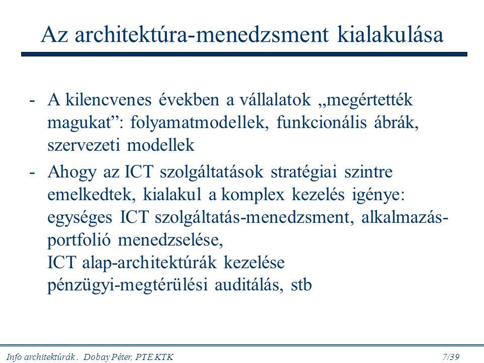 """Info architektúrák. Dobay Péter, PTE KTK 7/39 Az architektúra-menedzsment kialakulása -A kilencvenes években a vállalatok """"megértették magukat"""": folya"""