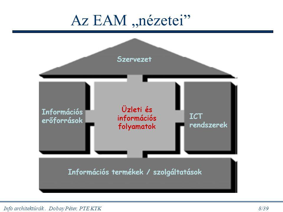 """Info architektúrák. Dobay Péter, PTE KTK 8/39 Az EAM """"nézetei"""" Szervezet ICT rendszerek Információs erőforrások Információs termékek / szolgáltatások"""