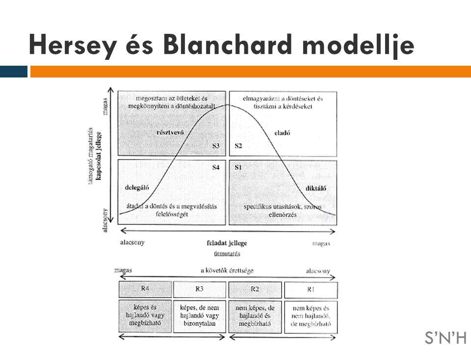 Hersey és Blanchard modellje S'N'H