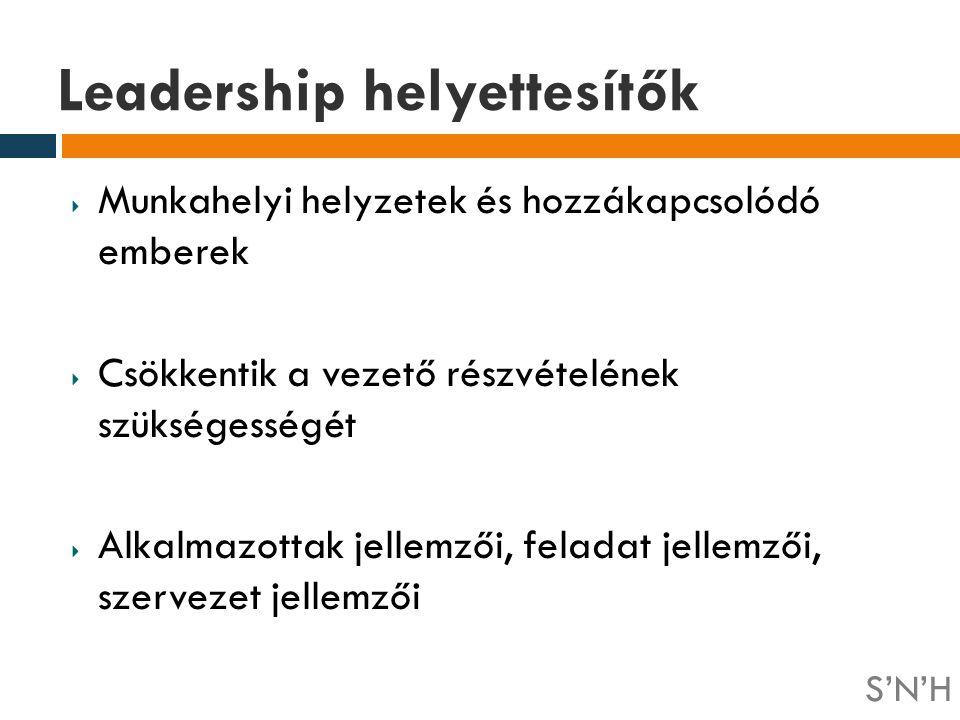 Leadership helyettesítők Munkahelyi helyzetek és hozzákapcsolódó emberek Csökkentik a vezető részvételének szükségességét Alkalmazottak jellemzői, fel