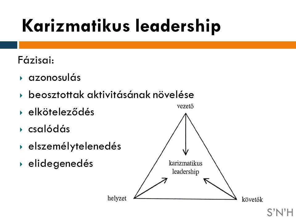 Fázisai: azonosulás beosztottak aktivitásának növelése elköteleződés csalódás elszemélytelenedés elidegenedés Karizmatikus leadership S'N'H