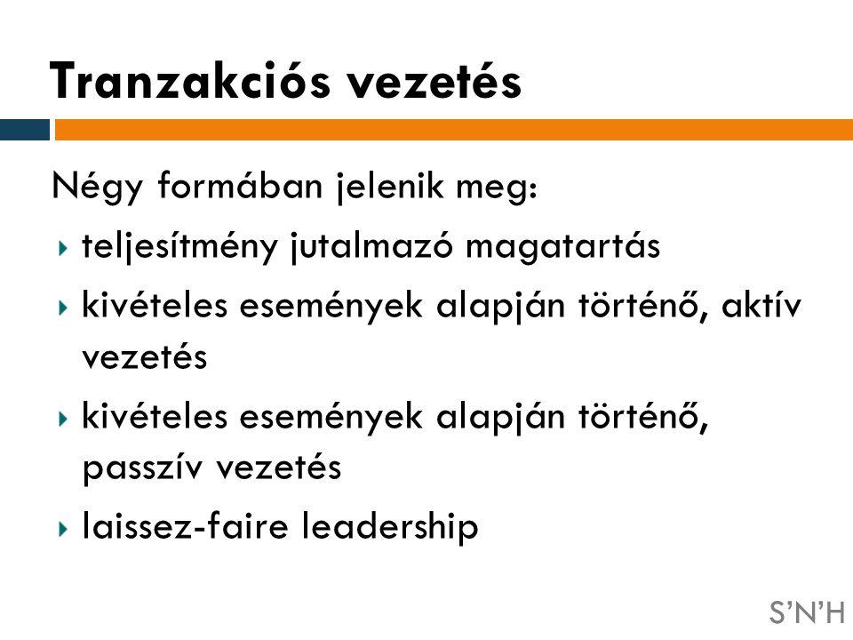 Négy formában jelenik meg: teljesítmény jutalmazó magatartás kivételes események alapján történő, aktív vezetés kivételes események alapján történő, p