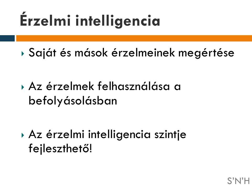 Érzelmi intelligencia Saját és mások érzelmeinek megértése Az érzelmek felhasználása a befolyásolásban Az érzelmi intelligencia szintje fejleszthető!