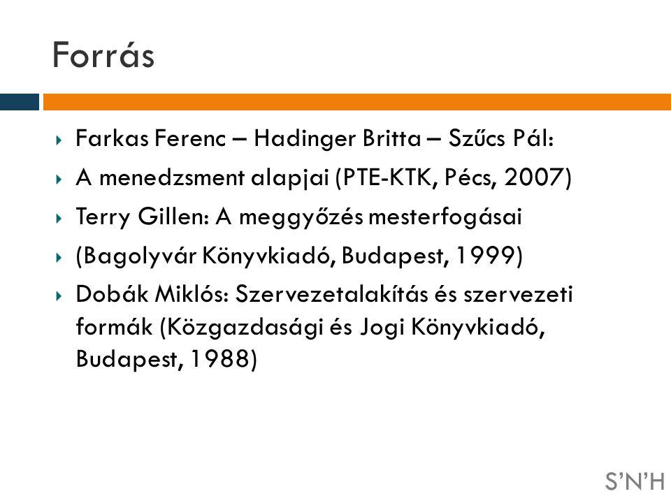 Forrás Farkas Ferenc – Hadinger Britta – Szűcs Pál: A menedzsment alapjai (PTE-KTK, Pécs, 2007) Terry Gillen: A meggyőzés mesterfogásai (Bagolyvár Kön
