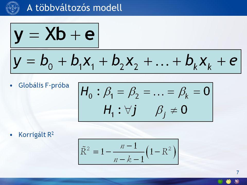 A többváltozós modell Globális F-próba Korrigált R 2 7