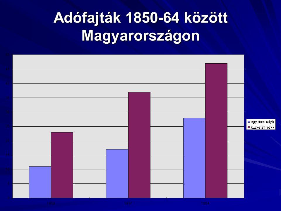 Adófajták 1850-64 között Magyarországon