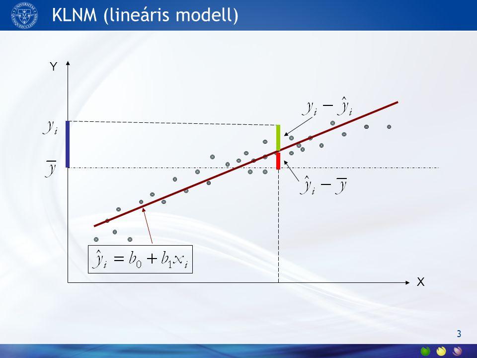 KLNM (lineáris modell) 3 Y X