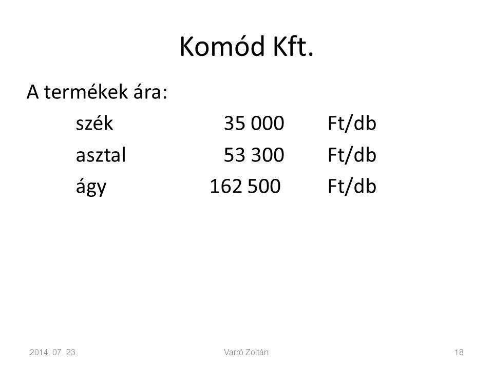 Komód Kft.A termékek ára: szék 35 000 Ft/db asztal 53 300 Ft/db ágy 162 500 Ft/db 2014.