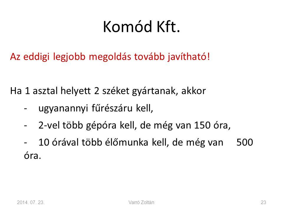 Komód Kft.Az eddigi legjobb megoldás tovább javítható.