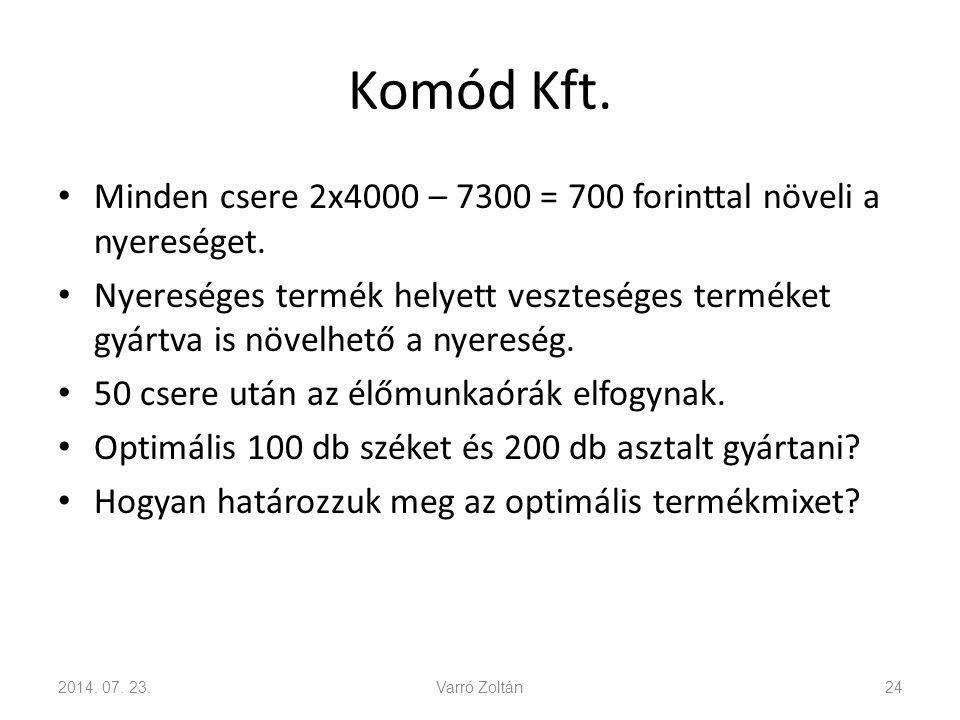 Komód Kft.Minden csere 2x4000 – 7300 = 700 forinttal növeli a nyereséget.