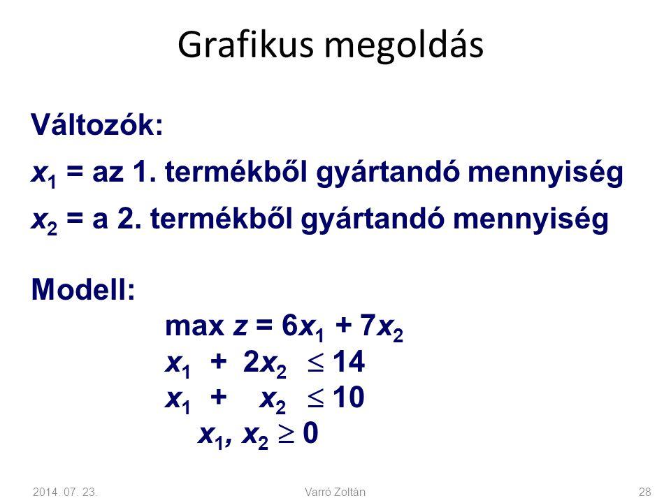 Grafikus megoldás 2014.07. 23.Varró Zoltán28 Változók: x 1 = az 1.